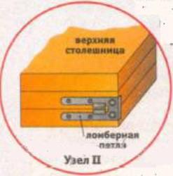 Схема сборки стола трансформера своими руками