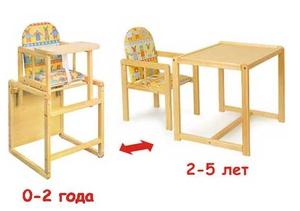 Детский стол-стул трансформер, детский столик трансформер